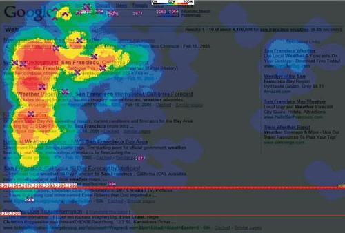 Распределение внимания посетителя Google по странице