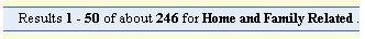 Количество сайтов в категории