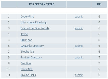 Список каталогов
