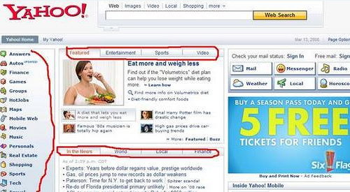 Главная страница Yahoo