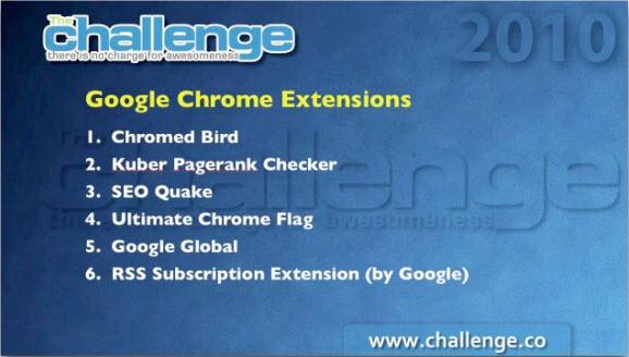Рекомендуемые расширения для Google Chrome