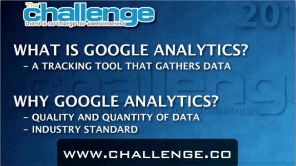 Что такое Google Analytics?