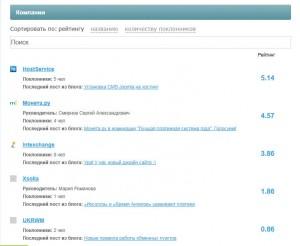 Компании на eComSpace.ru
