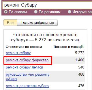 vidy-zaprosov-1