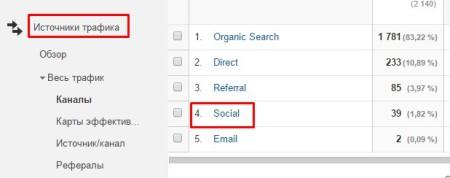 google-analytisc-social-trafic-3